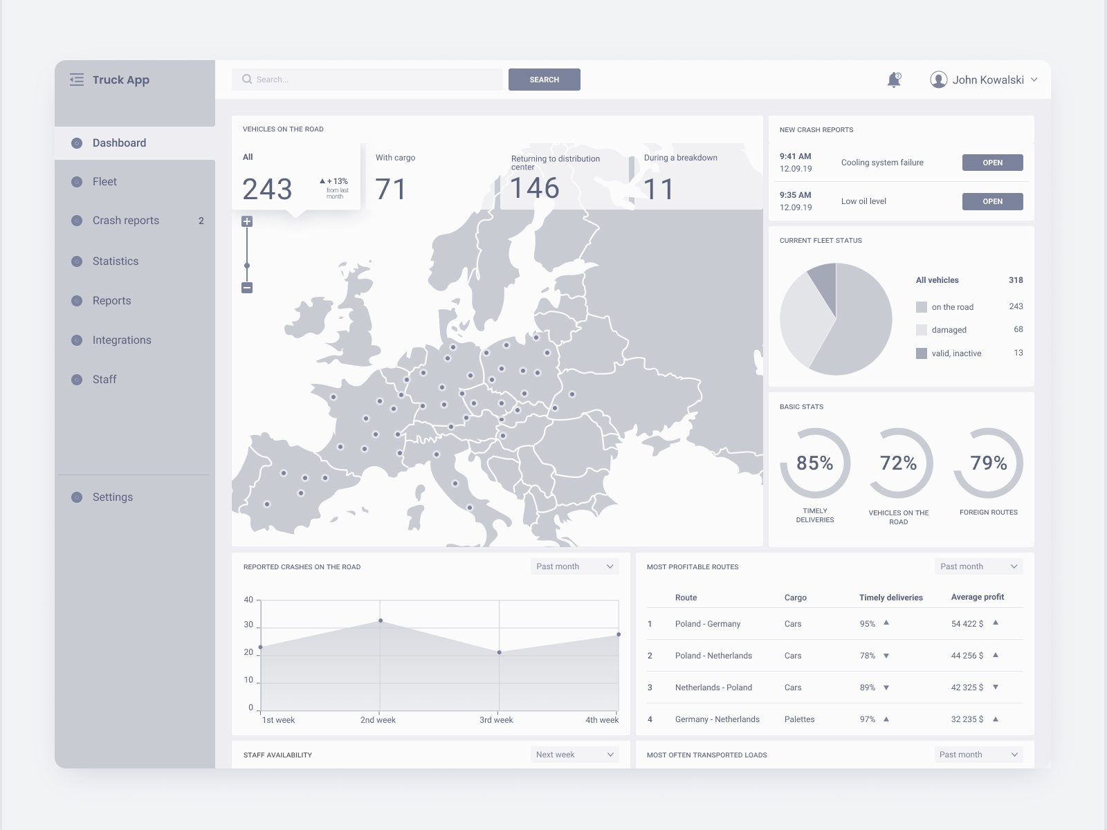 A high fidelity wireframe example of Agnieszka Korber's web dashboard.