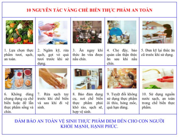 10 nguyên tắc an toàn thực phẩm