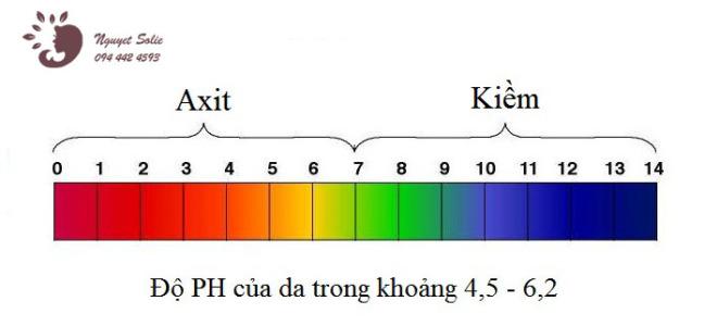 Độ PH của hóa chất