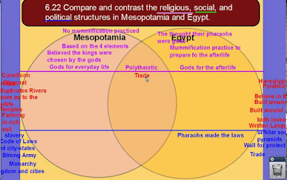 essay comparing and contrasting mesopotamia and egypt