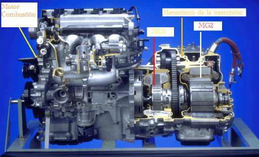 motogenerador Toyota Prius 2004 elementos de control