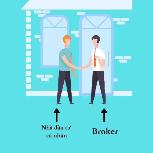 Sàn forex và trader cá nhân