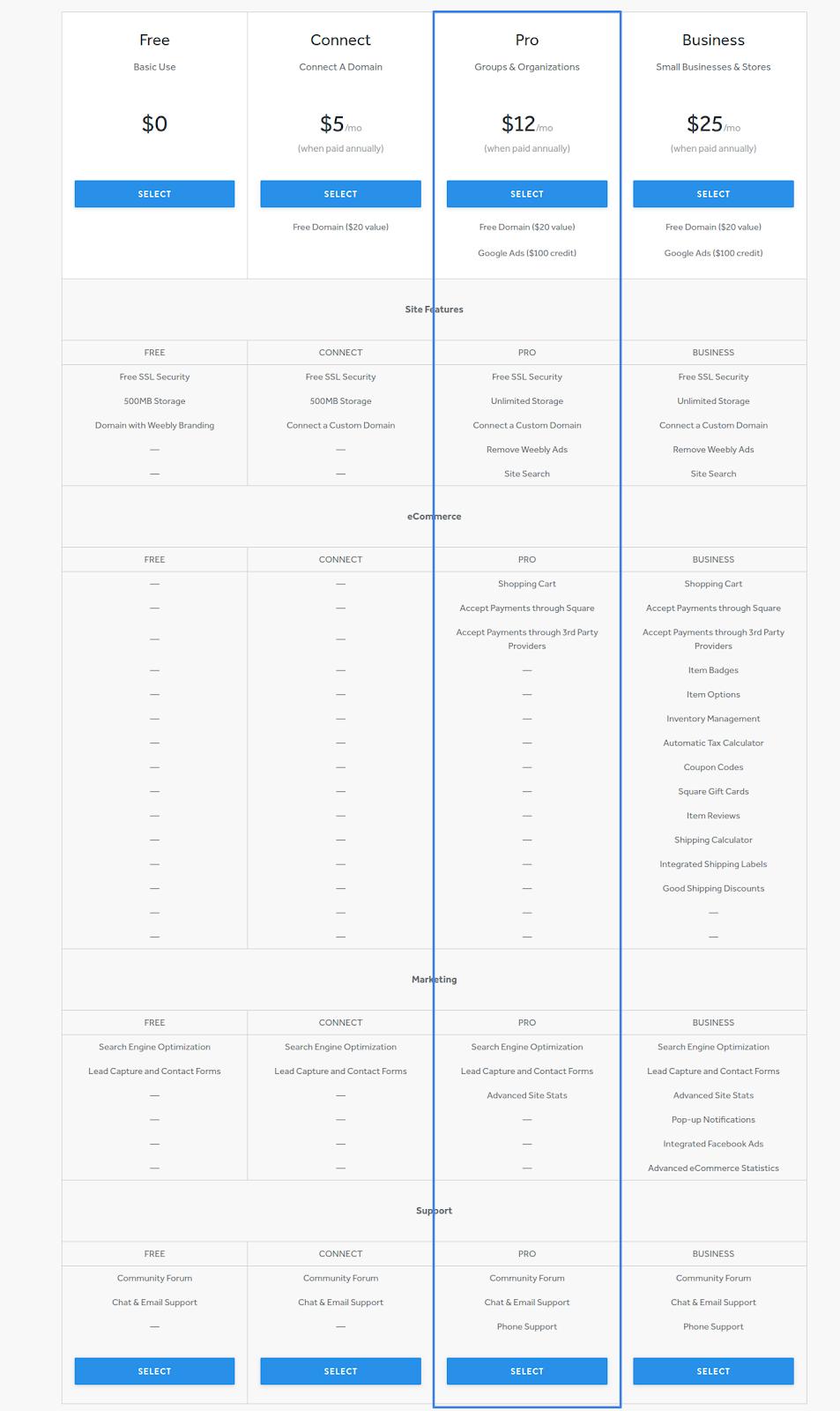 weebly website builder pricing