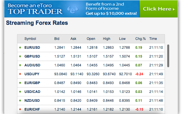 Live foreign currency trading