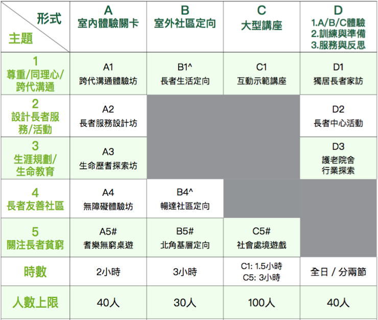 B1、B4:每年5-9月期間暫停 B1、B4:Not available during May-Sep each year