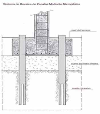 what are micropiles used for