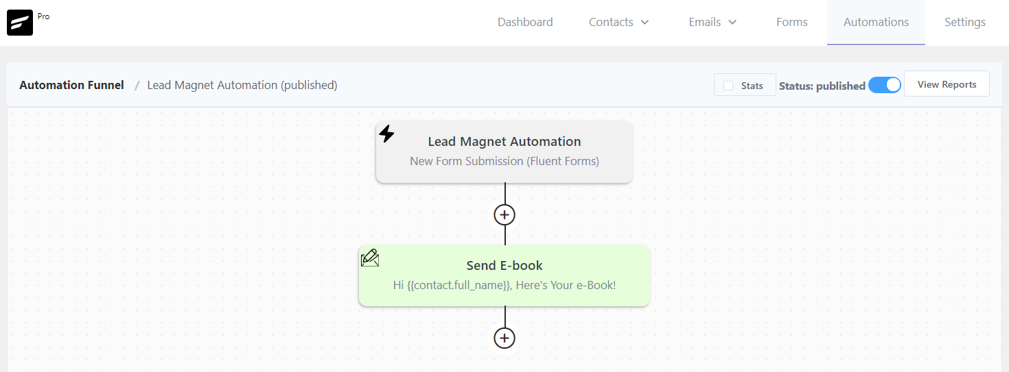 ebook automation funnel fluentcrm