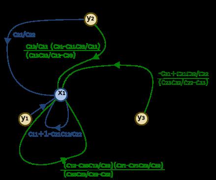 3-equations-step11.svg