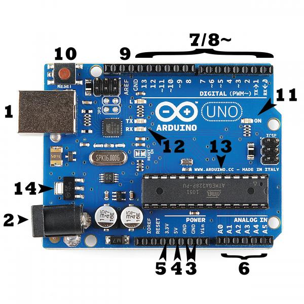 Cấu tạo board Arduino