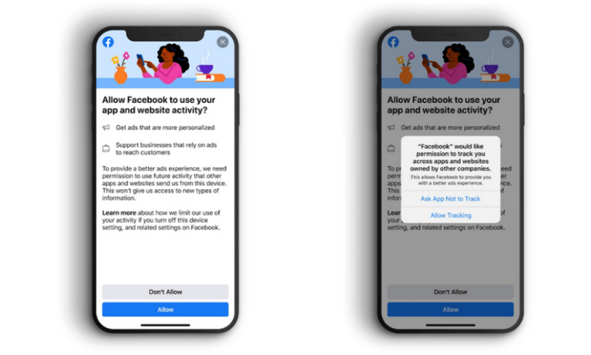 Two iOS mobile devices showing a prompt to give or deny permission to track user's behaviours across apps and websites owned by other companies which will possibly affect landing page conversion rate.