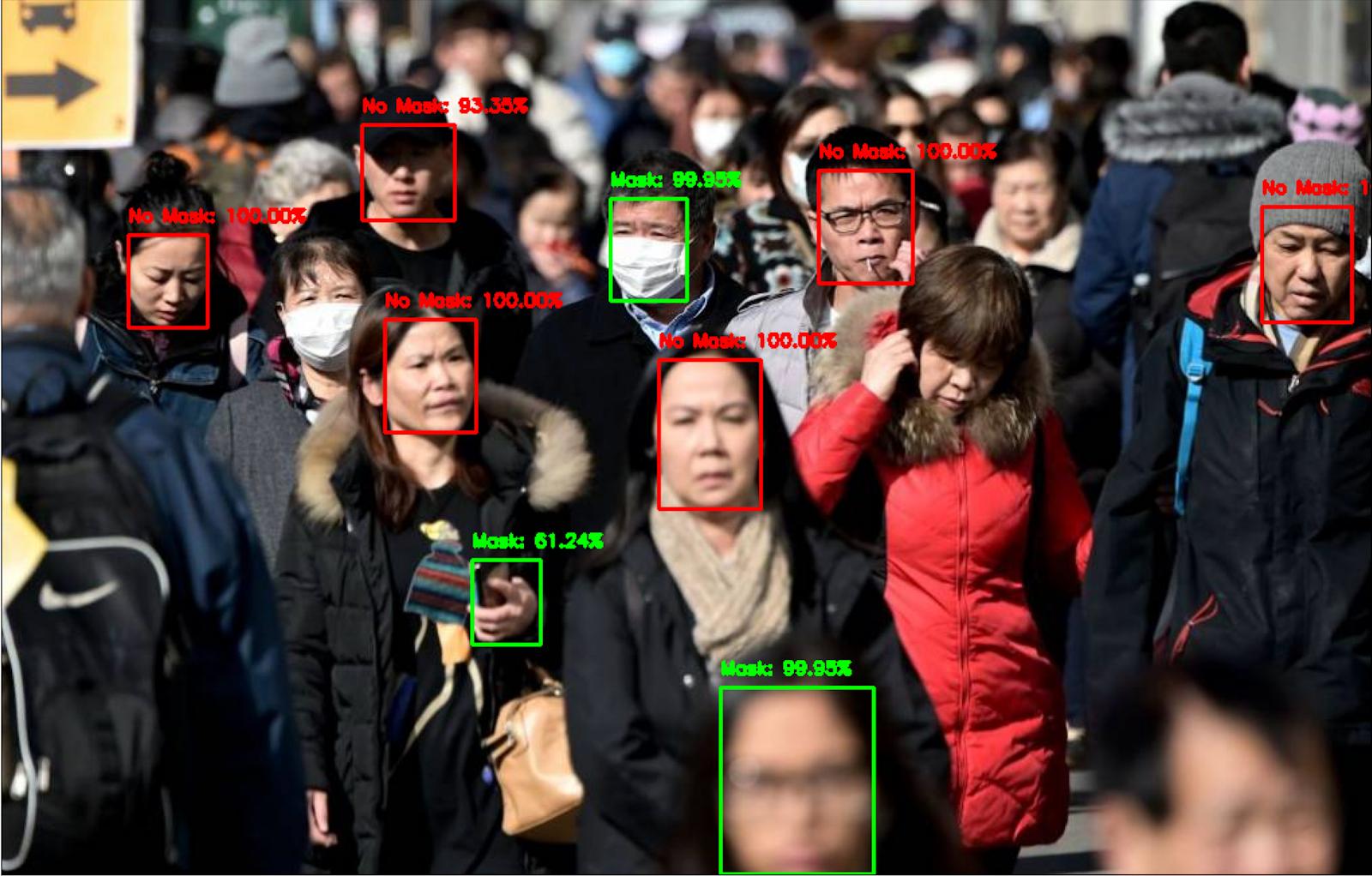 Face mask detection platform