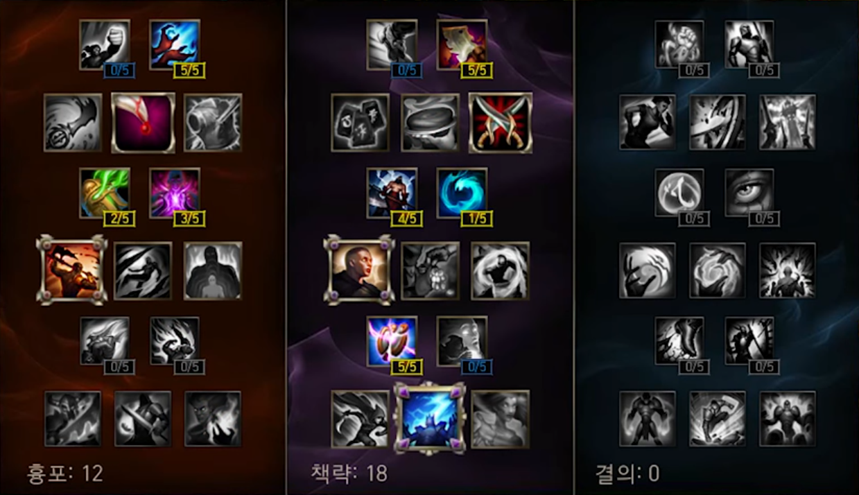 new masteries for lol - toplane bruisers