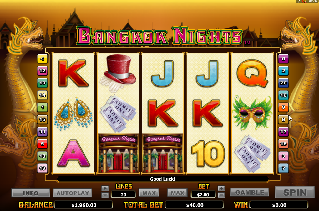 Bangkok Nights Slots Machine Review