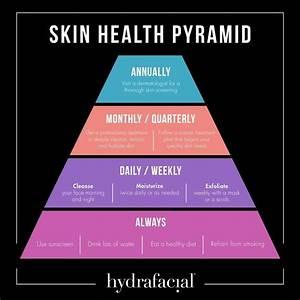 annual skin exam