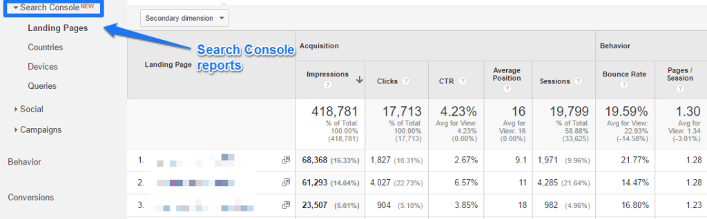 Google Site Analytics