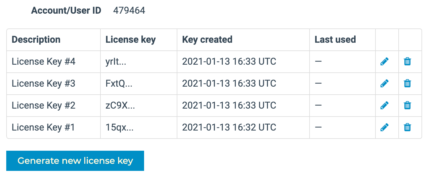 Your MaxMind License Keys will be listed, displaying the description you specified at creation as well as the first four digits of the key.