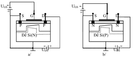 Nguyên lý hoạt động của MOSFET kênh sẵn