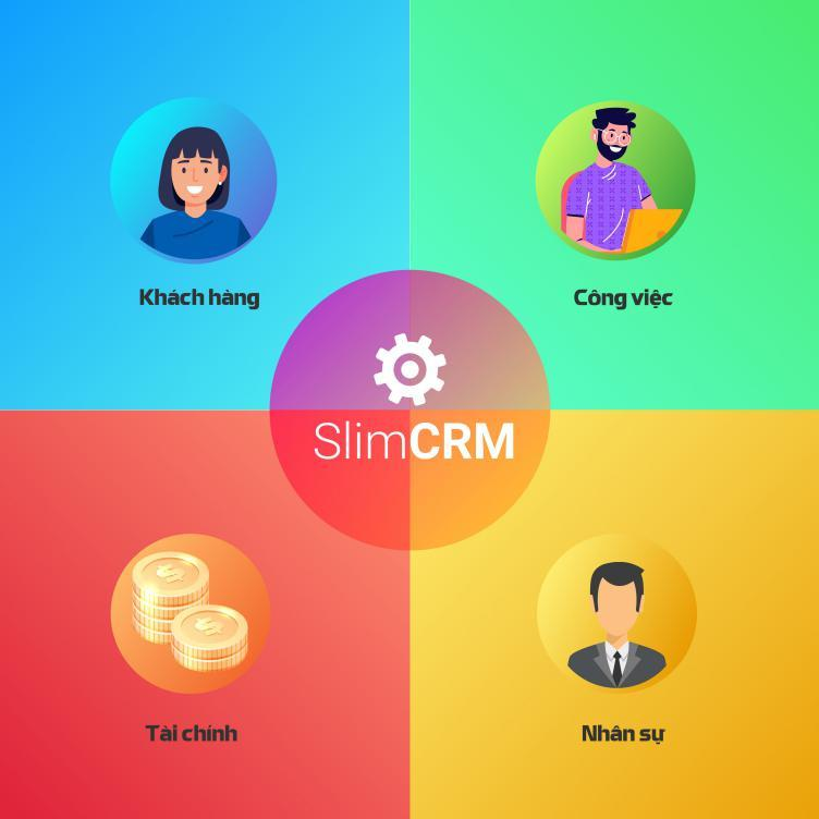 slimcrm-4-khia-canh