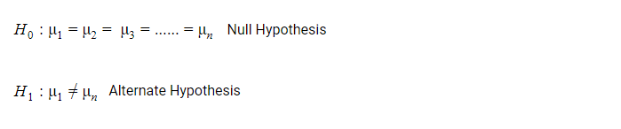 Situations for Null and Alternate Hypothesis