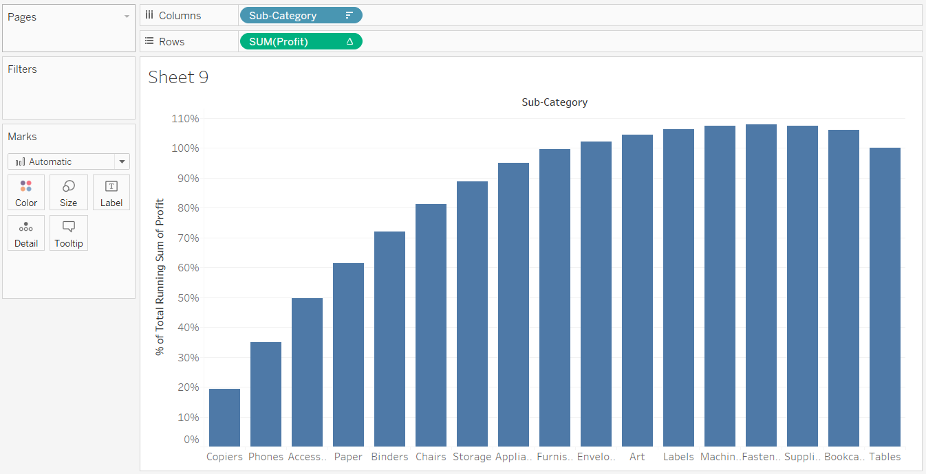 Pareto Chart In Tableau 33