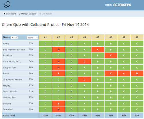 Socrative Results.png