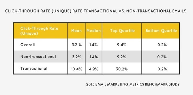 click-through rate (1).jpg