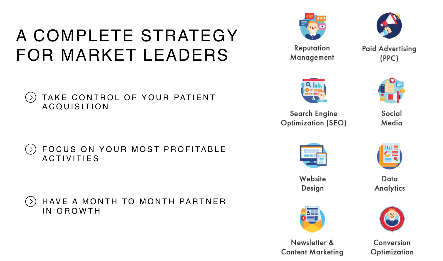 A Complete Strategy for Market Leaders - Take Control of Your Patient Acquisition, Focus on Your Most Profitable Activities, and Have a Month-toMonth Partner like Koda Digital to Grow Your Medical Practice