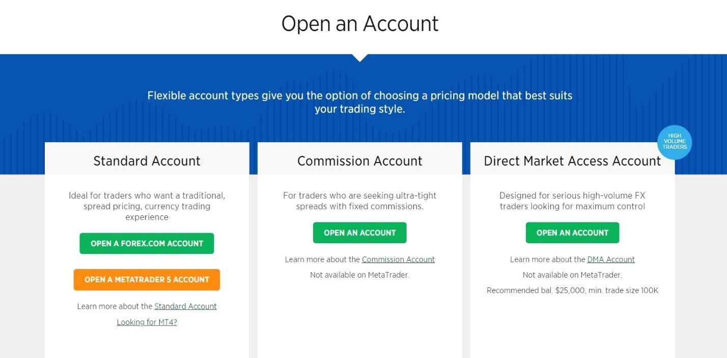 Forex.com Handelskonten