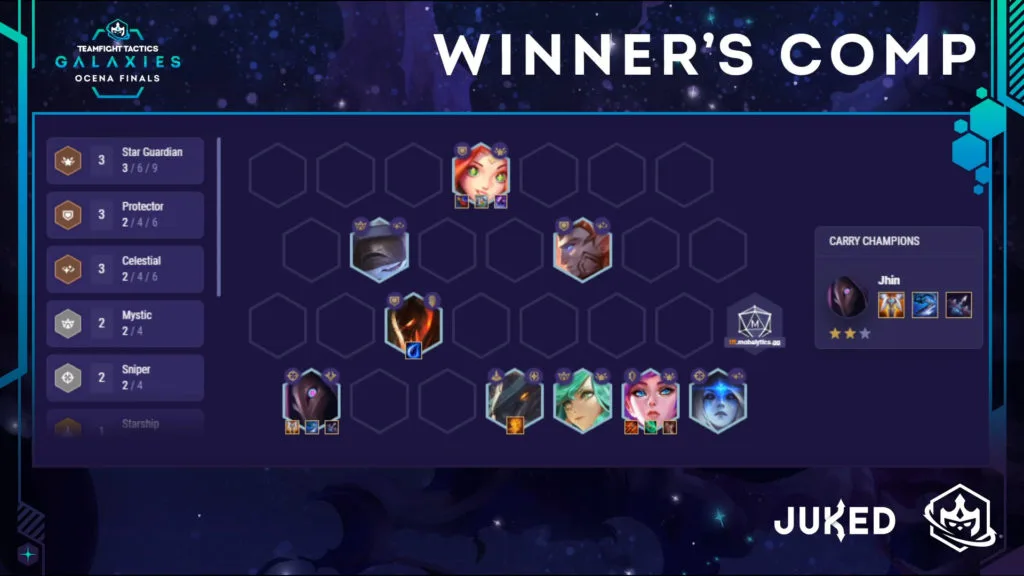 OCE Oubo and NA Mismatched Socks Advance to TFT Galaxies Championship