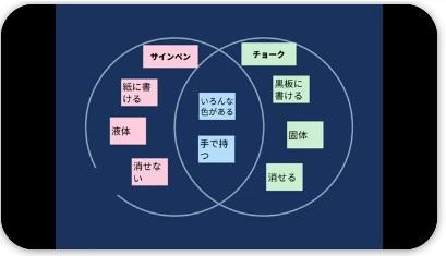 ダイアグラム  自動的に生成された説明