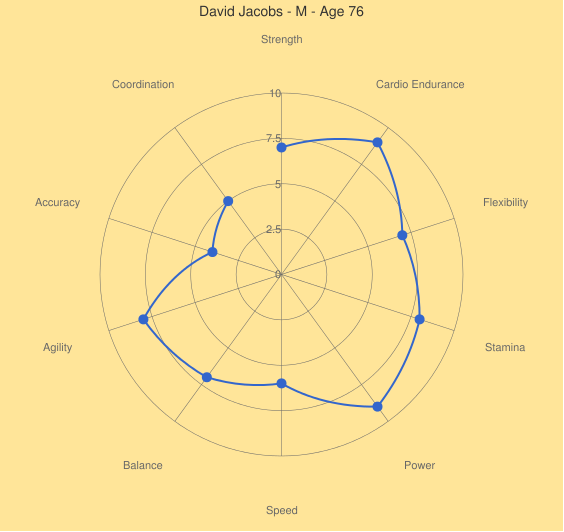 David-Jacobs.png