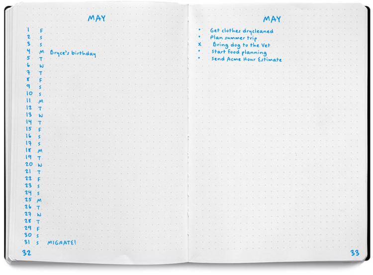 Щомісячне планування в системі Bullet Journal
