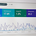 How To Easily Manage Your Website Optimization And Get The Most Out Of It