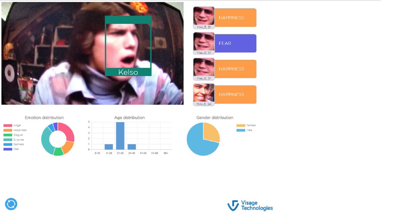smart analytics visage-tech-emotion