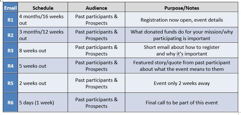 peer-to-peer-recruitment-email-calendar