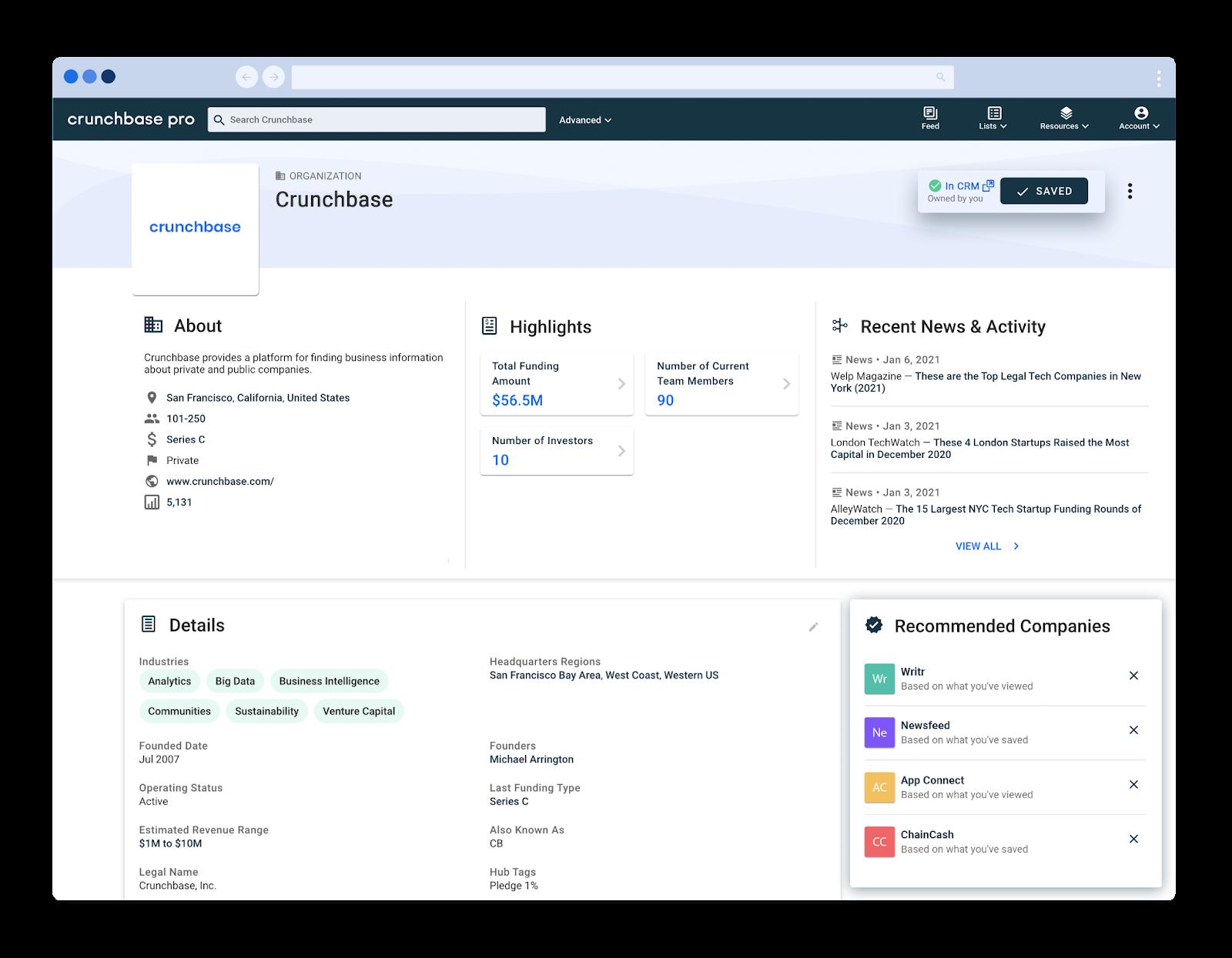 Crunchbase platform screenshot with news mentions