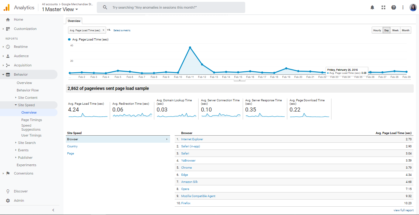 overview site speed google analytics