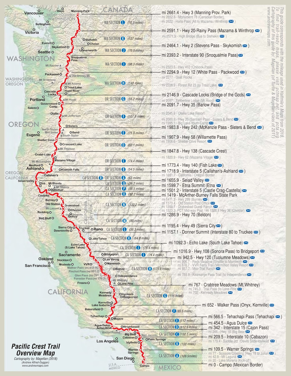 Overzicht van alle secties van de Pacific Crest Trail