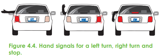 Hand signals for a left turn, right turn and stop