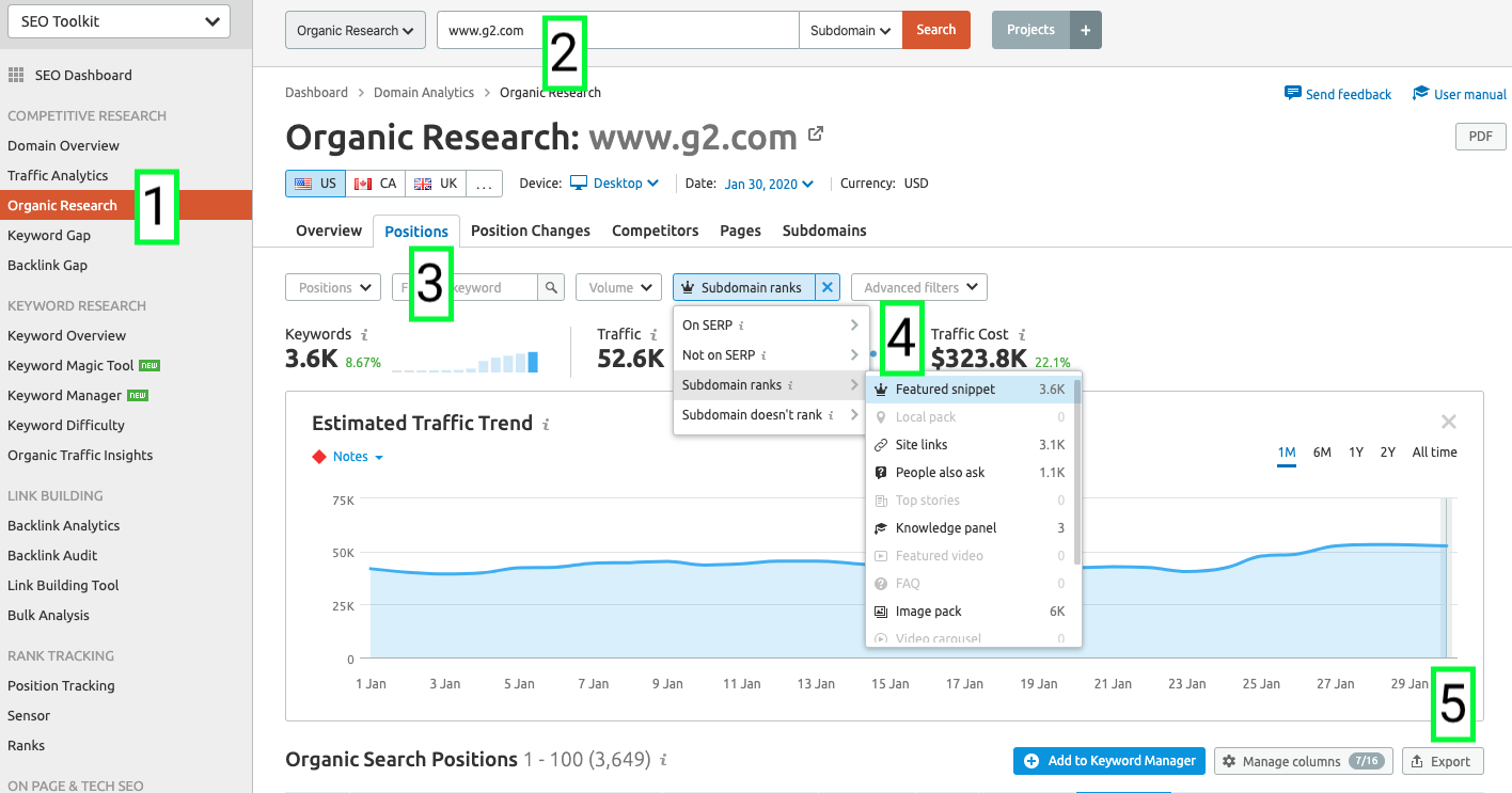 Featured Snippet report in SEMrush