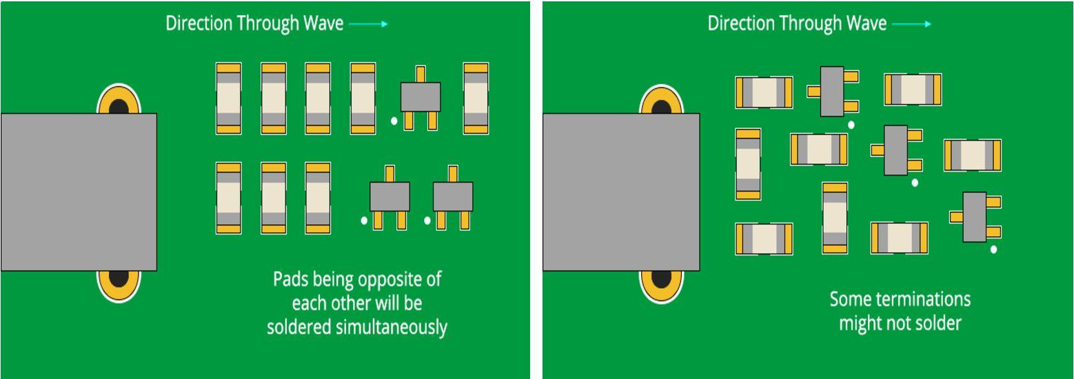 Through hole and SMD PCB design rules for orientation