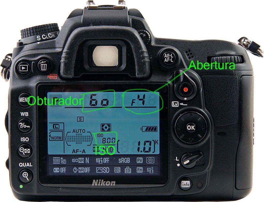 Stop fotografia