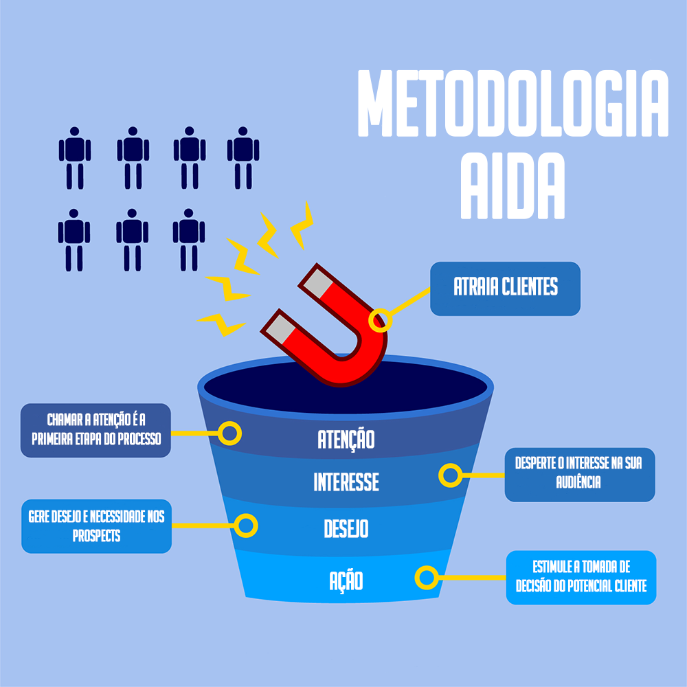 metologia AIDA.png