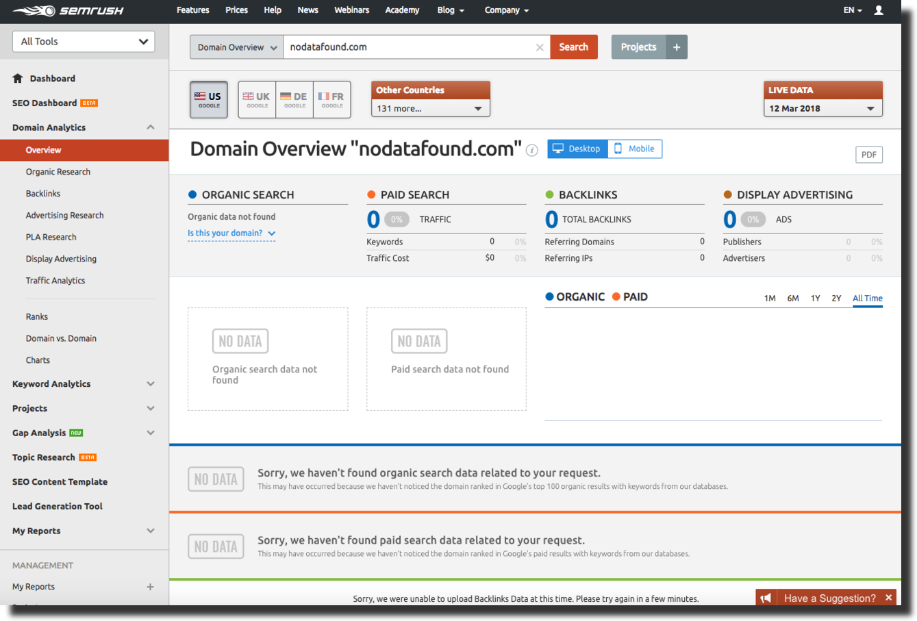 semrush analysis Domain review