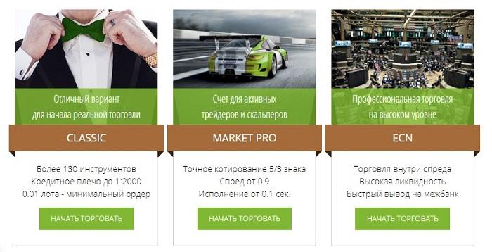 Обзор FreshForex: особенности работы брокера, отзывы клиентов
