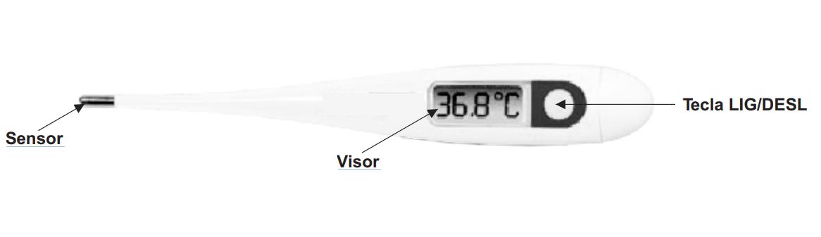 Termometro-Digital-Medeqco-consulta-remedios.PNG