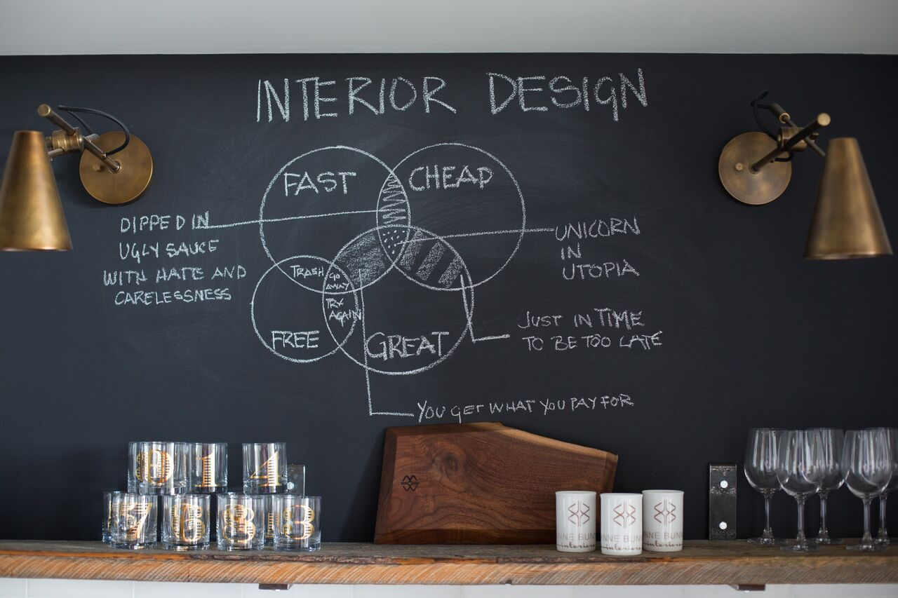 Calgary design community and office space launched by Leanne Bunnell Interiors - kitchen chalk board