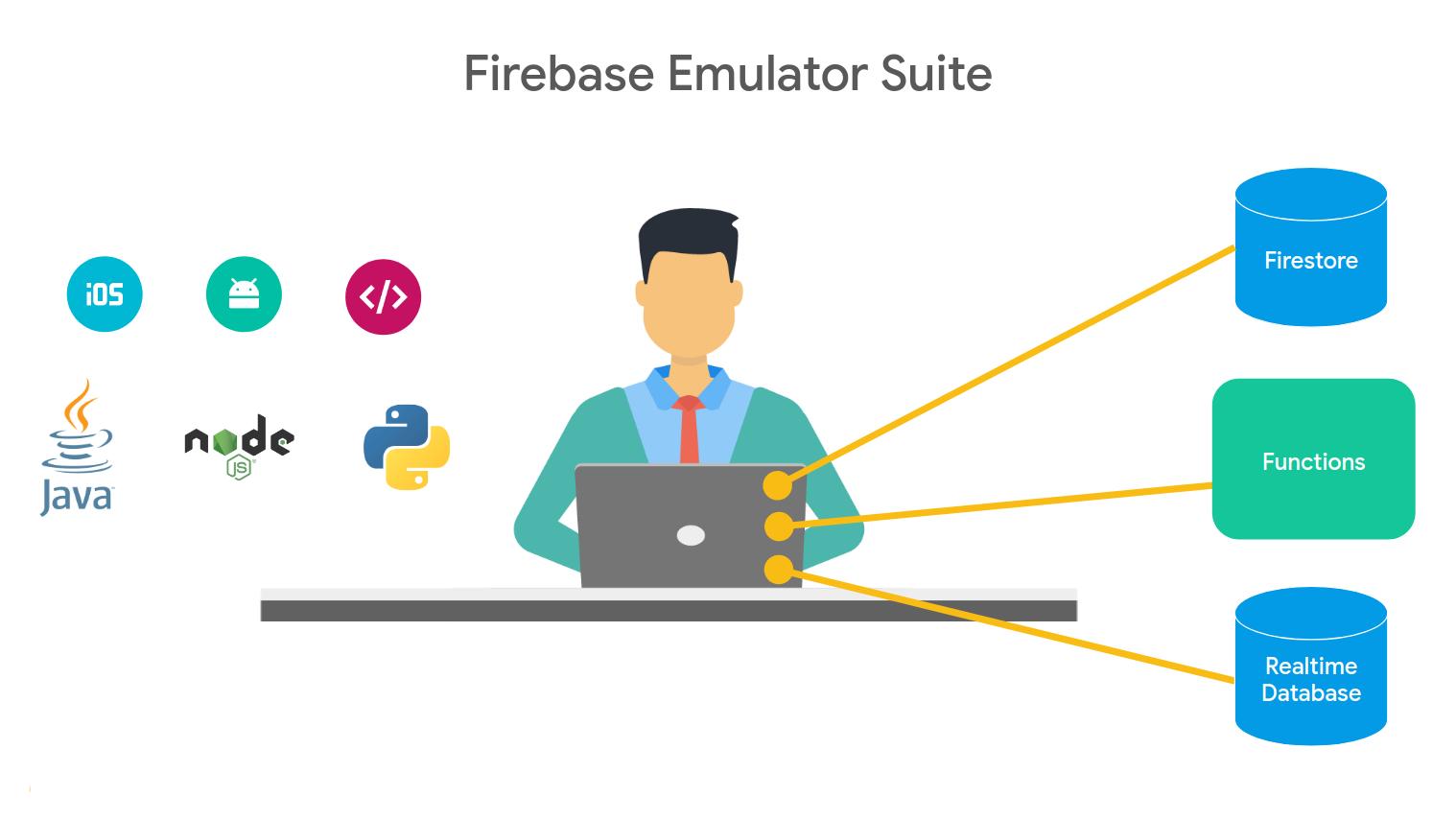 Firebase Emulator suite now supports Realtime Database & broader client and server side SDKS
