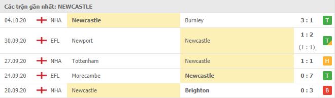 Thành tích của Newcastle United trong 5 trận gần đây