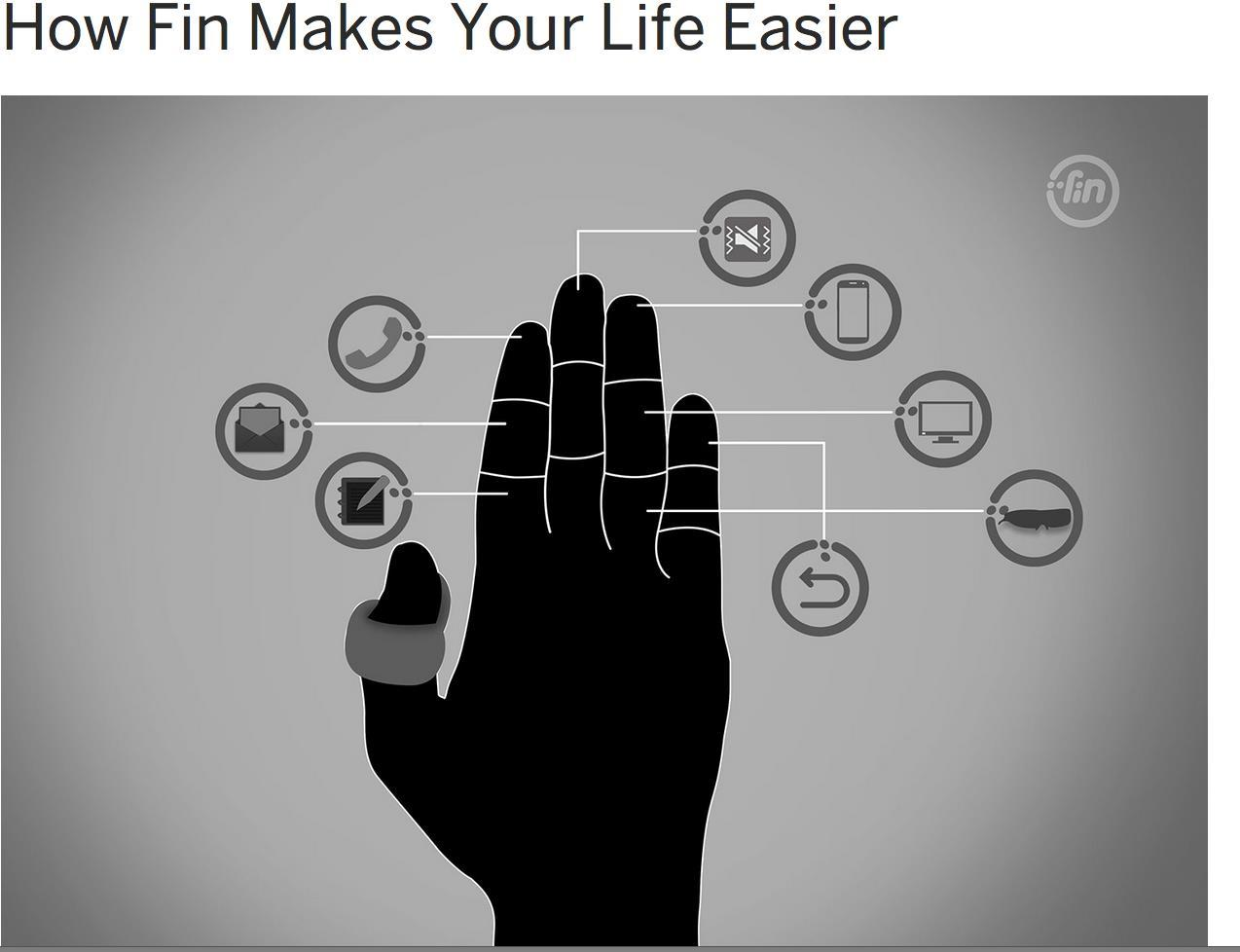 F:\16.4\images\Seigworth figure how fin makes your life easier.jpg